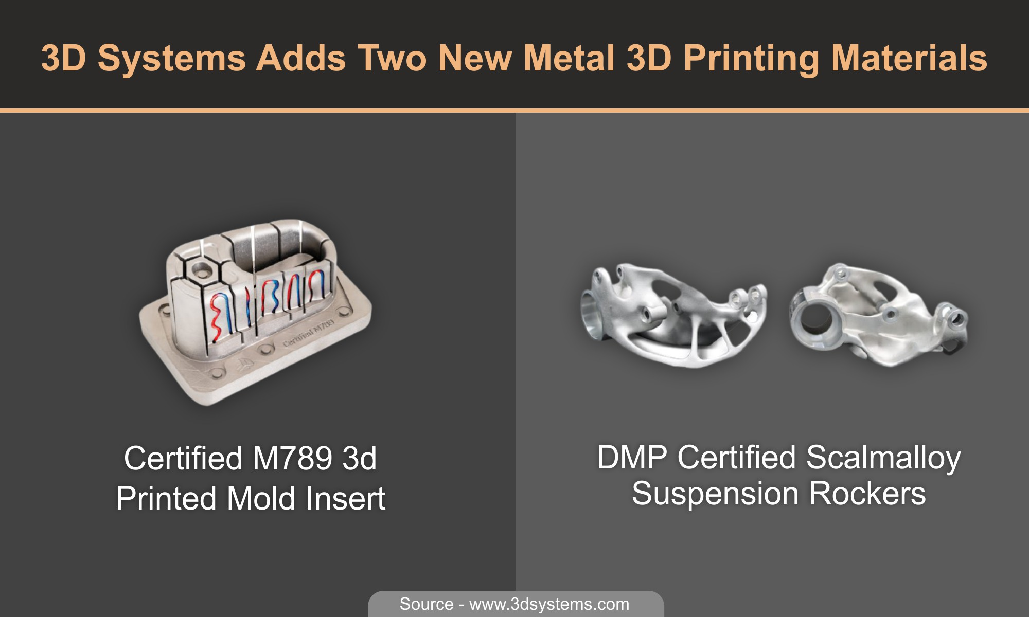 3D Systems adds two new metal 3D printing materials