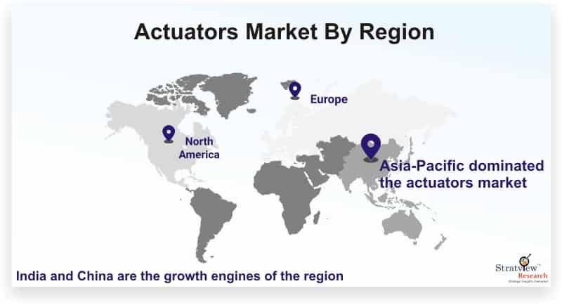 Actuators Market Expected to Rise at A High CAGR, Driving Robust Sales and Revenue till 2026