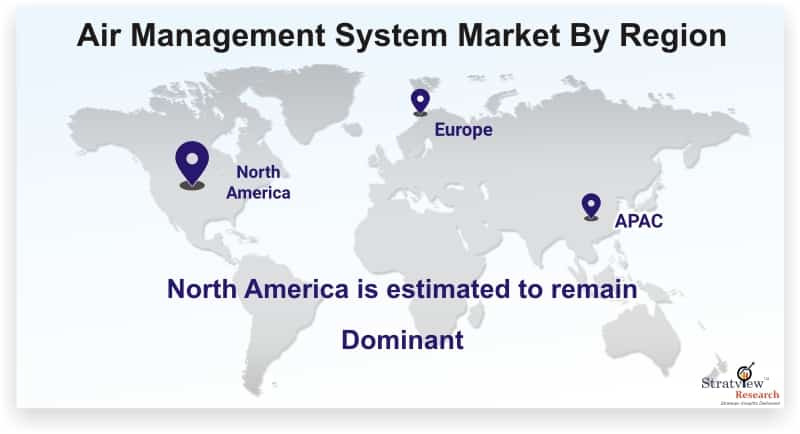 Air Management System Market Trend Evaluation with covid-19 impact