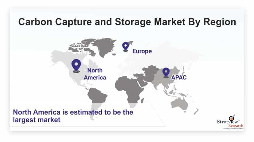 Carbon Capture and Storage Market Forecast and Opportunity Assessment till 2026