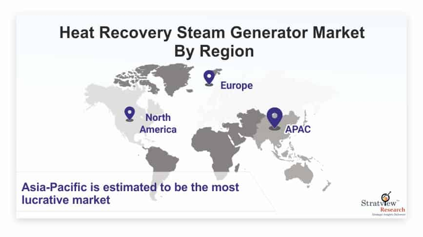Covid-19 Impact on Heat Recovery Steam Generator Market : Updated Study Offering Insights & Analysis up to 2026