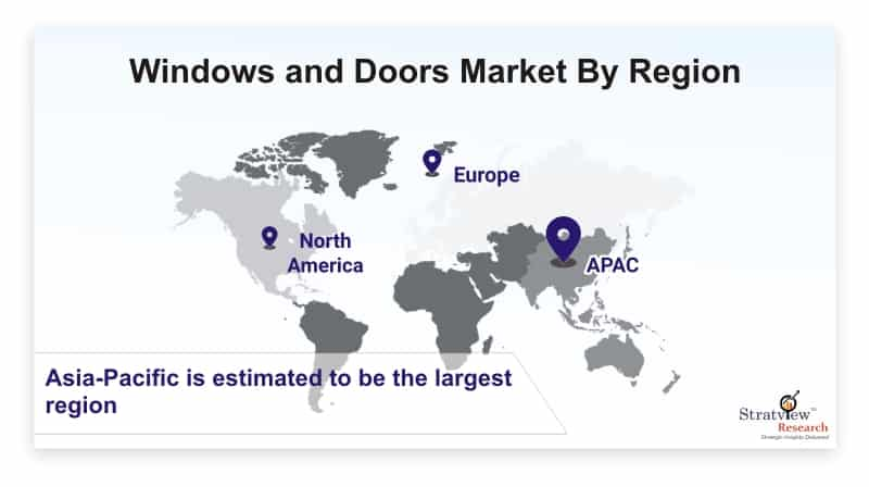 Covid-19 Impact on Windows and Doors Market to Witness Steady Growth through 2026
