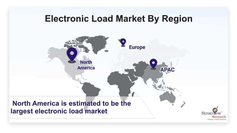 Electronic Load Market Intelligence Report Offers Insights on Growth Prospects 2021–2026