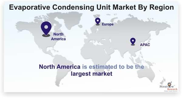 Evaporative Condensing Unit Market Will Record an Upsurge in Revenue during 2021-2026