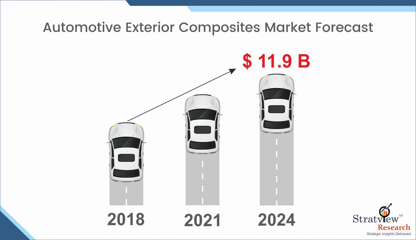 High Growth and Smooth Sailing of Automotive Exterior Composites Market