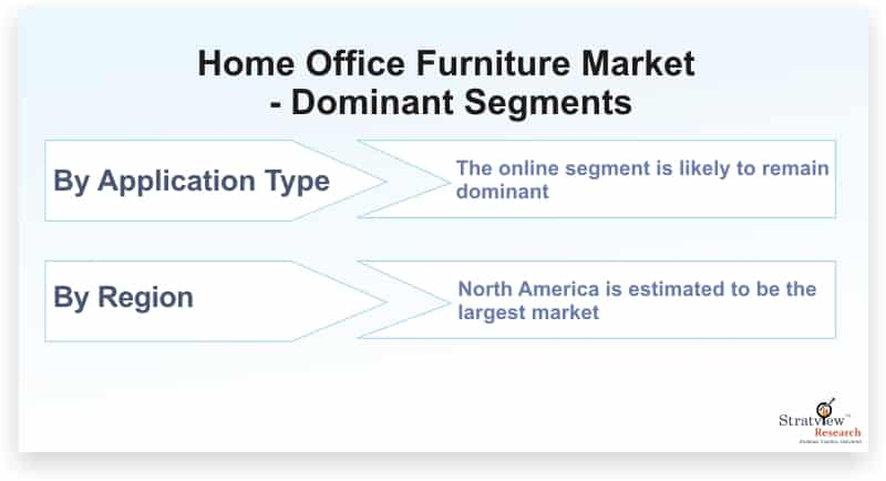 Home Office Furniture Market: In-depth Analysis, Demand Statistics & Competitive Outlook 2021-2026