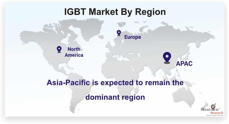 IGBT Market: Global Industry Analysis and Forecast 2020-2025