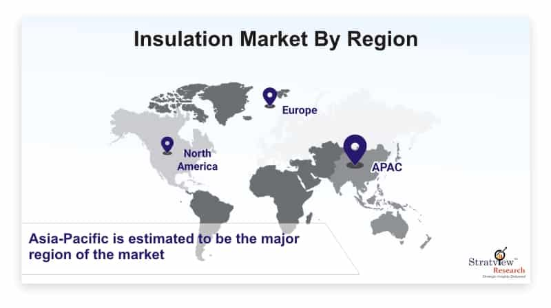 Insulation Market Size, Share, Leading Players and Analysis up to 2026