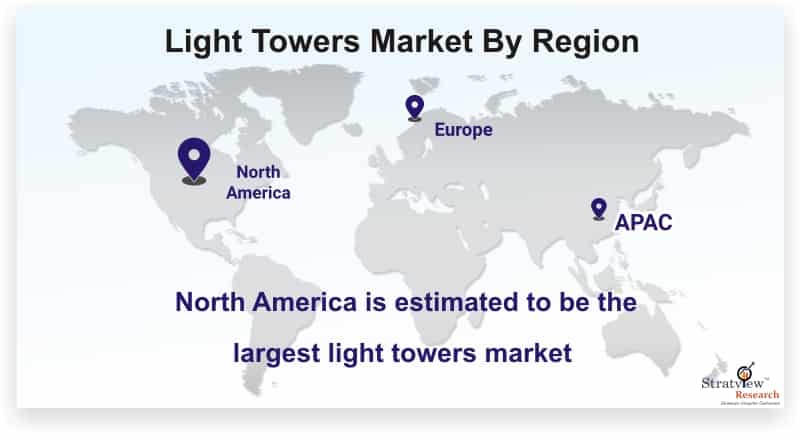 Light Towers Market Size, Share, Leading Players and Analysis up to 2025