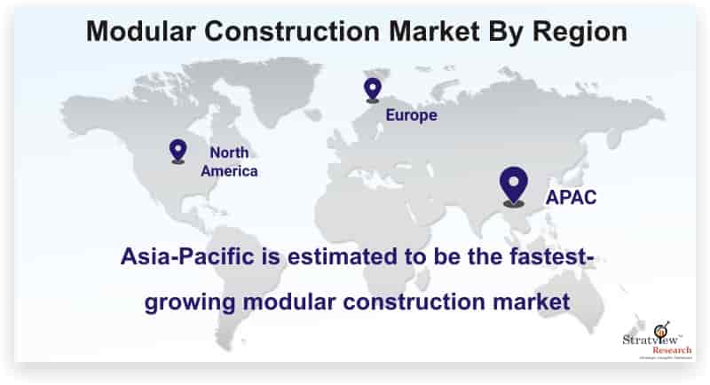 Modular Construction Market : Revenue and growth prediction till 2026 with covid-19 impact analysis
