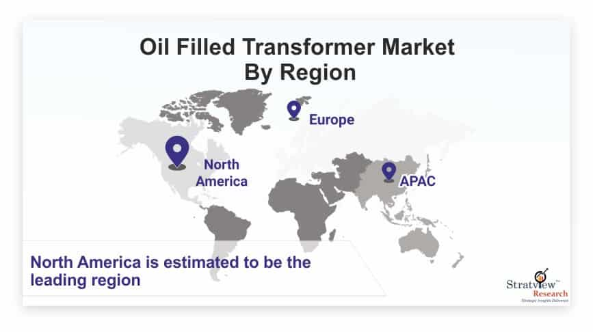 Oil Filled Transformer Market : Revenue and growth prediction till 2026 with covid-19 impact analysis