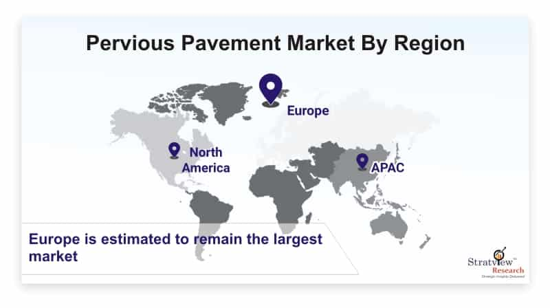 Pervious Pavement Market to Witness Robust Expansion Throughout the Forecast Period 2021 - 2026