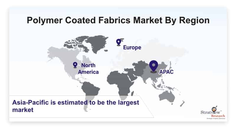 Polymer Coated Fabrics Market: Revenue and growth prediction till 2026 with COVID-19 impact analysis
