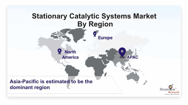 Stationary Catalytic Systems Market to Witness Robust Growth by 2025