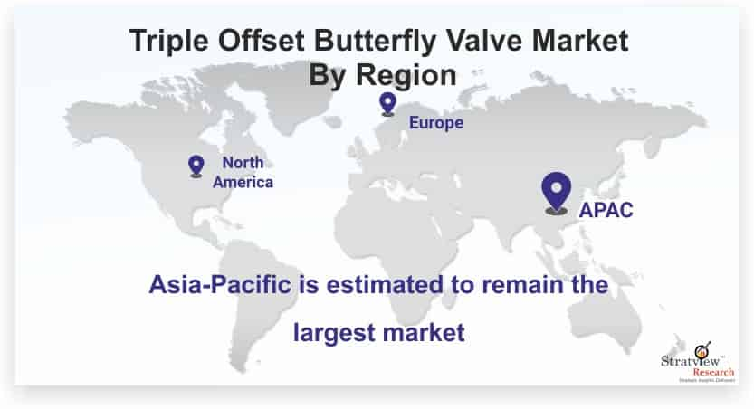 Triple Offset Butterfly Valve Market to Witness Mounting Growth in Approaching Time