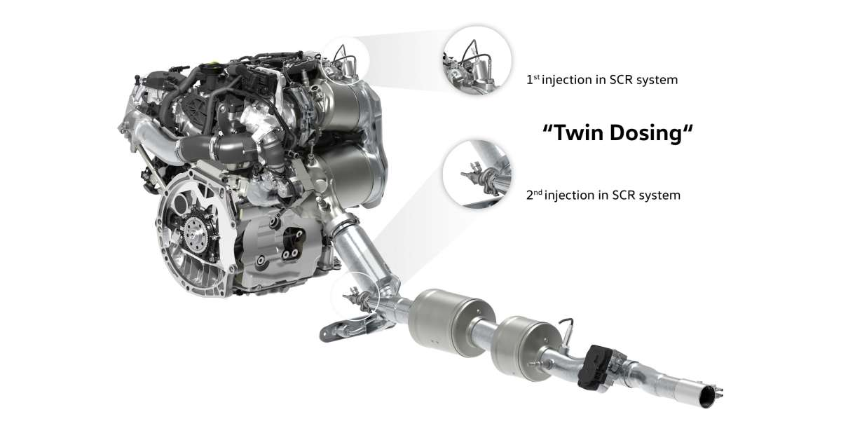 Volkswagen Introduces Innovative Twin Dosing SCR system that Reduces Nitrogen Emissions