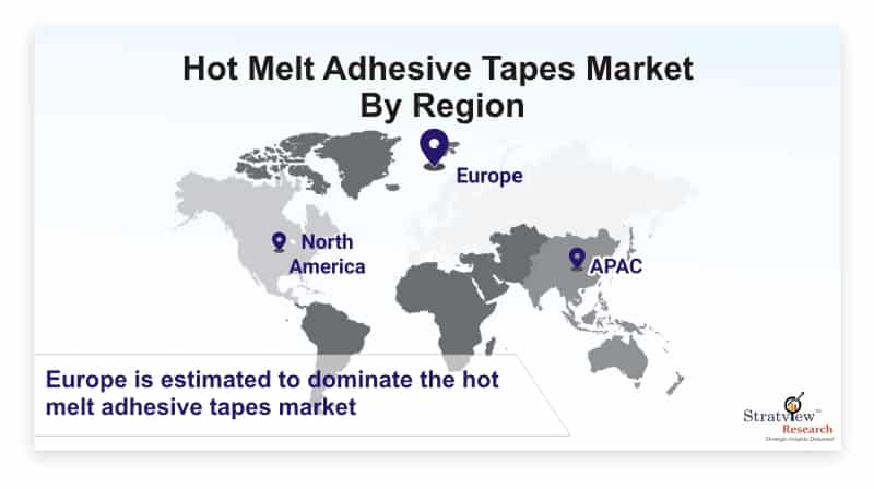 What is the eventual fate of Hot Melt Adhesive Tapes Market? Know Covid Impact on Size, Share and Forecasts