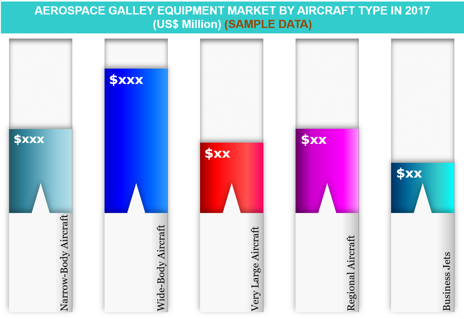 What is the future of Aerospace Galley Equipment Market? Know Covid Impact on Size, Share & Forecasts