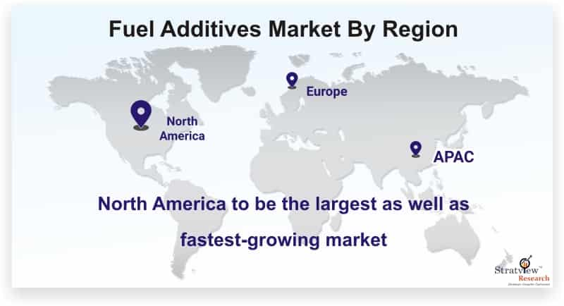 What is the future of Fuel Additives Market? Know Covid Impact on Size, Share & Forecasts