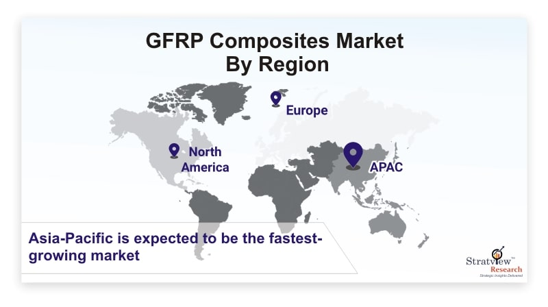 What is the future of GFRP Composites Market? Know Covid Impact on Size, Share & Forecasts