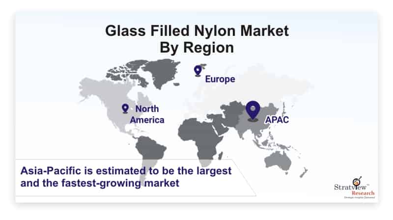 What is the future of Glass Filled Nylon Market? Know Covid Impact on Size, Share & Forecasts