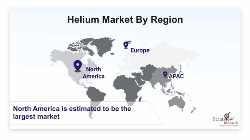 What is the future of Helium market? Know Covid Impact on Size, Share & Forecasts