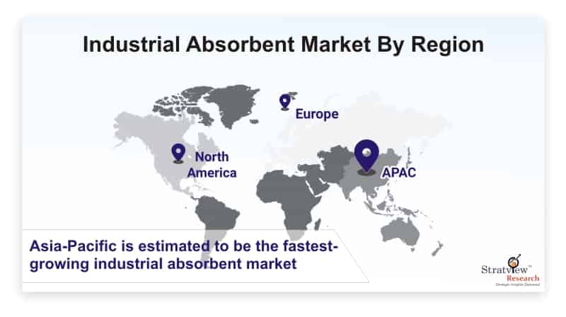 What is the future of Industrial Absorbent Market? Know Covid Impact on Size, Share & Forecasts