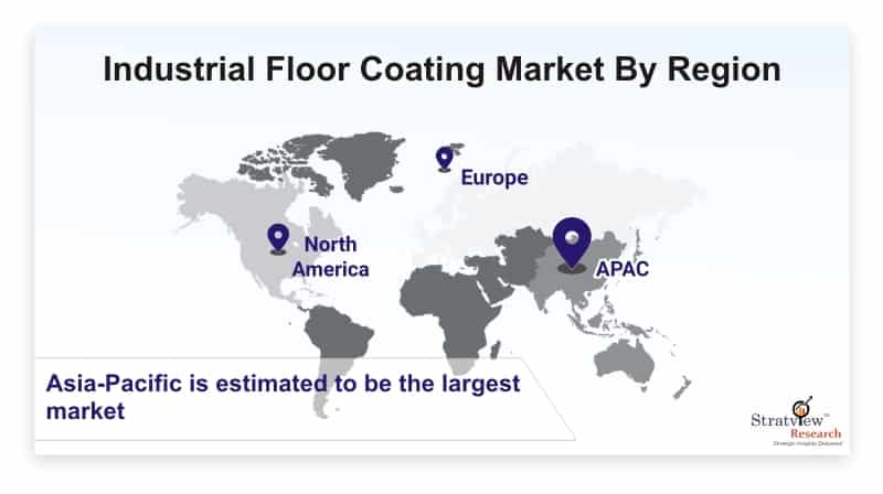 What is the future of Industrial Floor Coating Market? Know Covid Impact on Size, Share & Forecasts