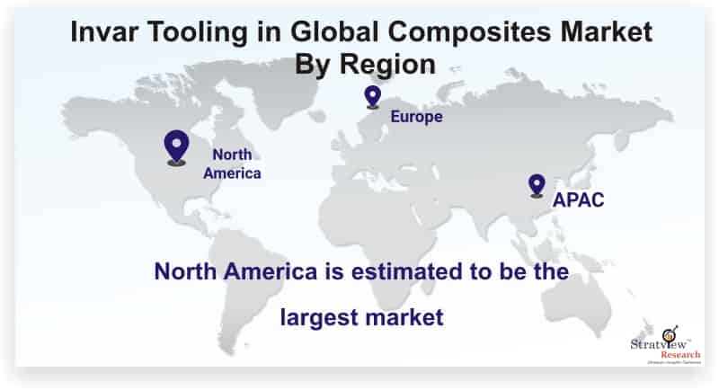 What is the future of Invar Tooling in Global Composites Market? Know Covid Impact on Size, Share & Forecasts