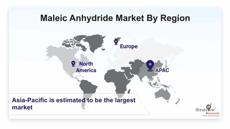 What is the future of Maleic Anhydride Market? Know Covid Impact on Size, Share & Forecasts