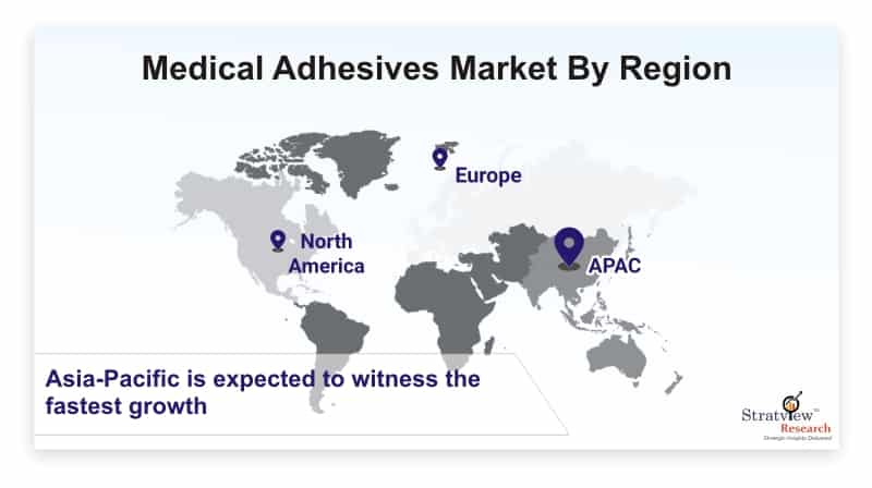 What is the future of Medical Adhesives market? Know Covid Impact on Size, Share & Forecasts