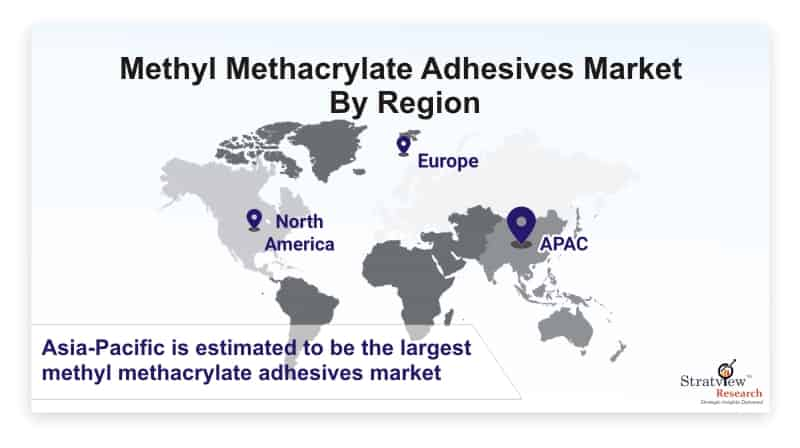 What is the future of Methyl Methacrylate Adhesives Market? Know Covid Impact on Size, Share & Forecasts