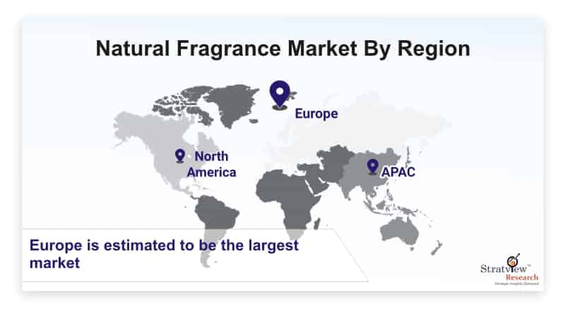 What is the future of Natural Fragrance Market? Know Covid Impact on Size, Share & Forecasts