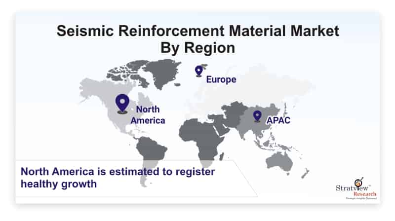 What is the future of Seismic Reinforcement Material Market? Know Covid Impact on Size, Share & Forecasts