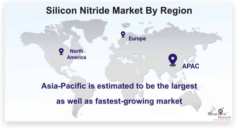 What is the future of Silicon Nitride Market? Know Covid Impact on Size, Share & Forecasts