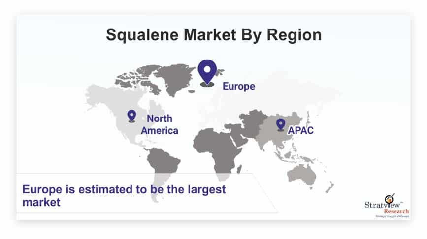 What is the future of Squalene Market? Know Covid Impact on Size, Share & Forecasts