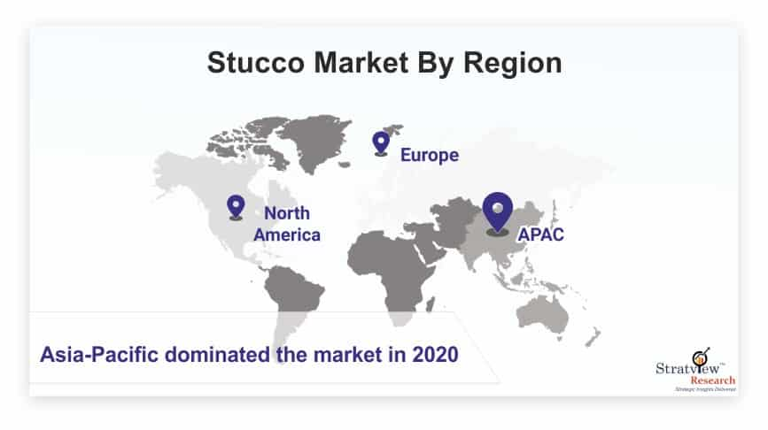 What is the future of Stucco Market? Know Covid Impact on Size, Share & Forecasts