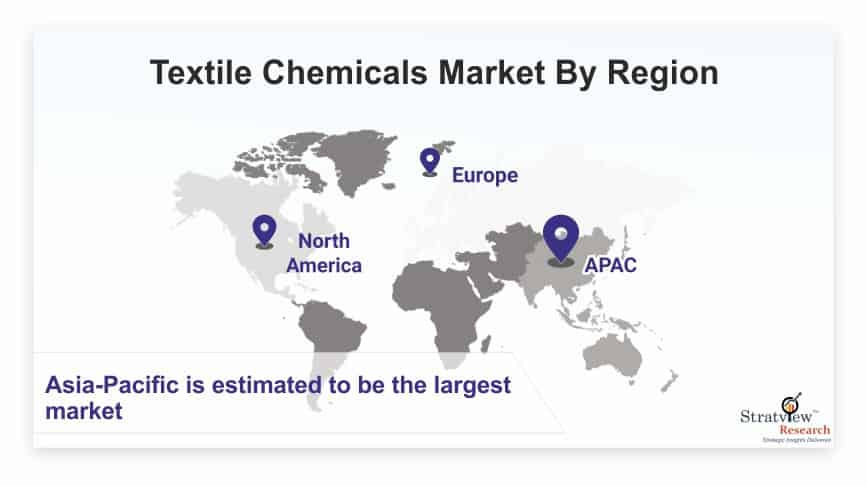 What is the future of Textile Chemicals Market? Know Covid Impact on Size, Share & Forecasts