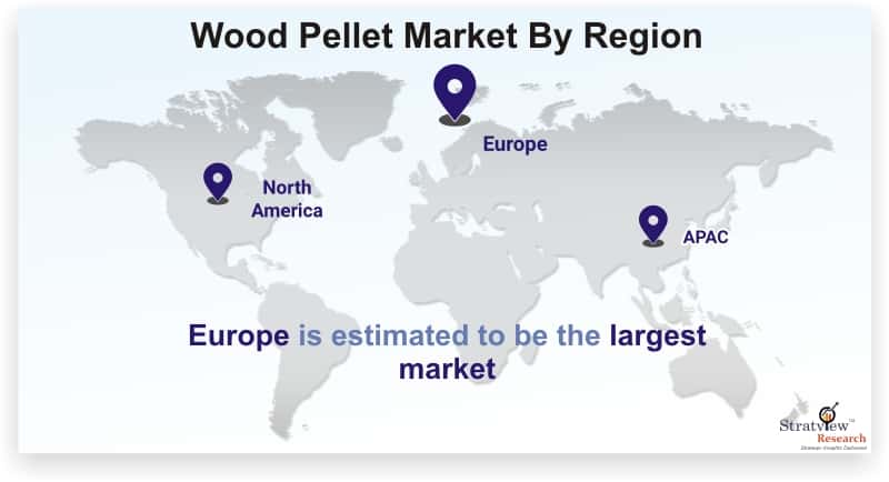 What is the future of Wood Pellet? Know Covid Impact on Size, Share & Forecasts