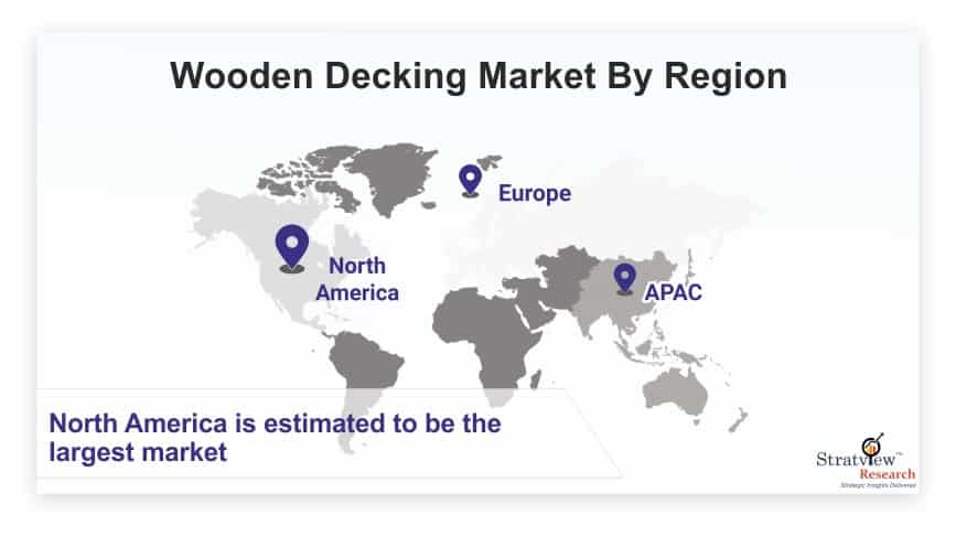 Wooden Decking Market Is Likely to Experience a Strong Growth During 2021-2026